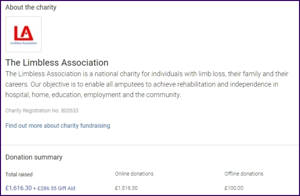 Fundraising total for Limbless Association
