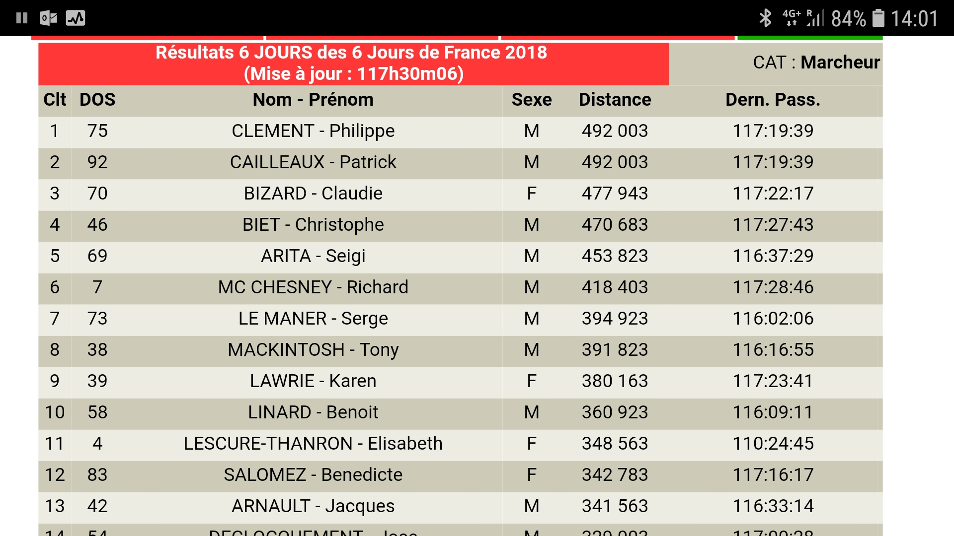 6 jours de france live results at 120 hours