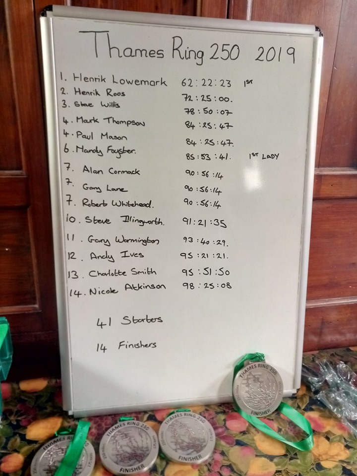 Thames Ring 250 results board 2019