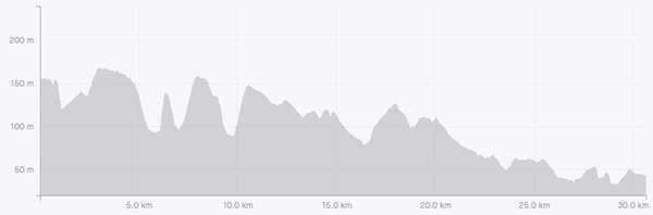 Surrey circumnavigation leg 3a elevation